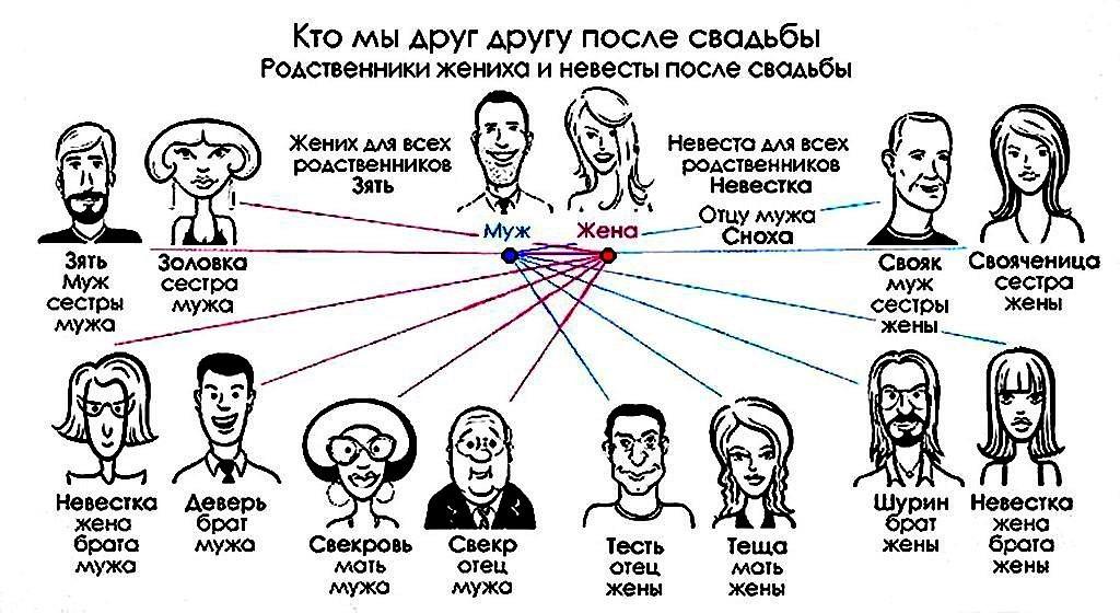 russkuyu-teshu-ebet-zyat