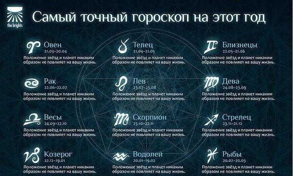 гороскоп для девы на 22 05