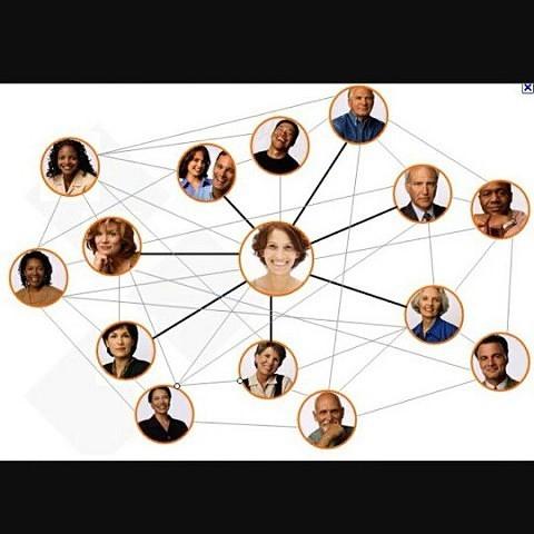 теорией 6 уровней знакомства