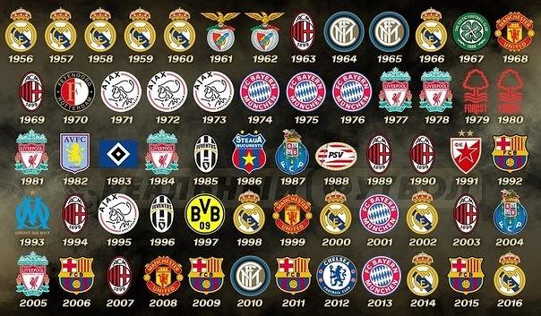 Все чемпионов победители лиги