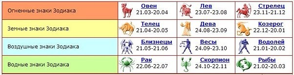 vesi-seks-goroskop-mart
