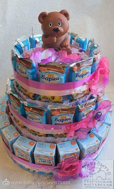 Подарок на день рождения своими руками детям