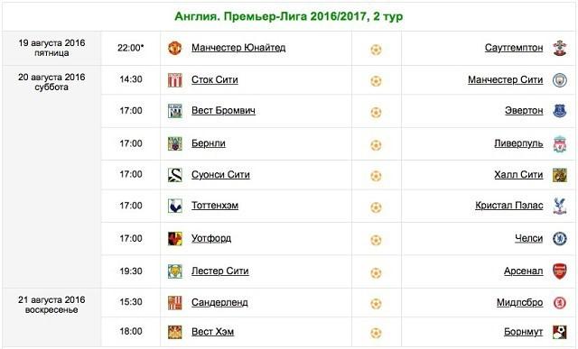 Расписание футбол лига матчей премьер россии