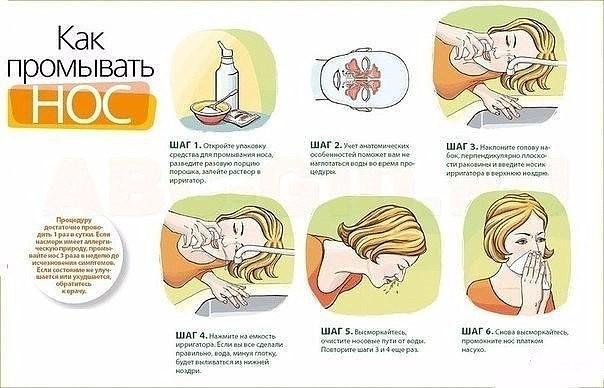 Как промыть нос солью в домашних условиях