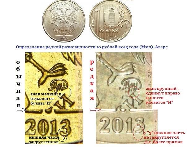 Монеты России  5 рублей 19972014  1997 ММД