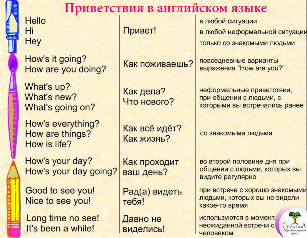 теме диалоги английский по знакомство
