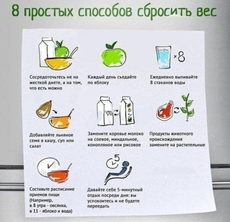 Вода сасси для похудения  dietydietycom