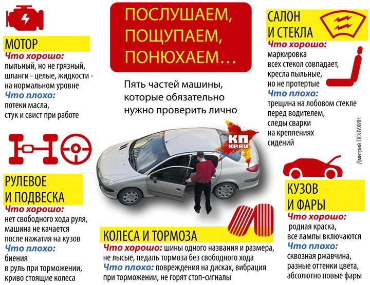 Как самому поварить кузов автомобиля