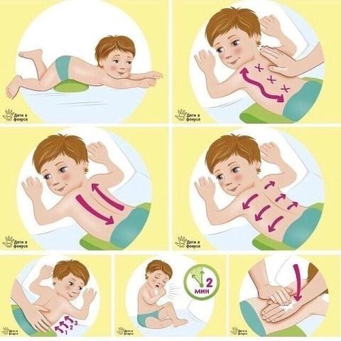 Как правильна сделать ребенка
