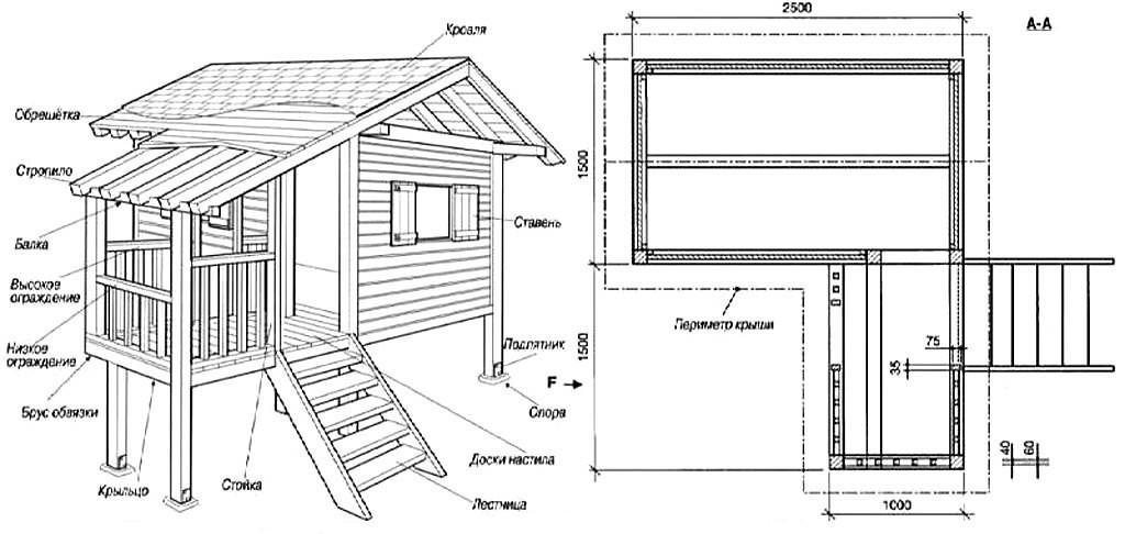 Как построить домик ребенку своими руками