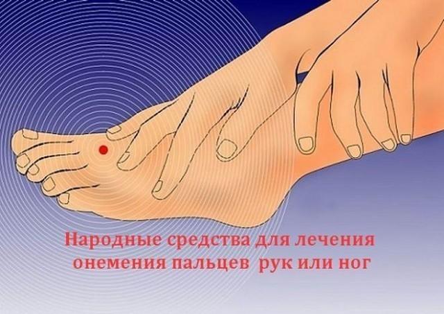 Лечение суставов артроз